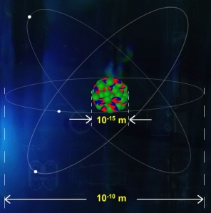Can you see the 100,000 times difference in the width of the nucleus and the atom as a whole? Looks about 7:1 to me.