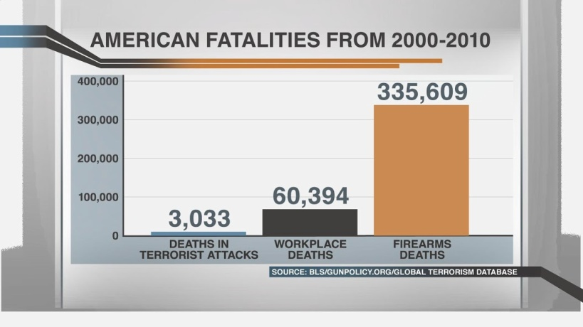 all-in-workplace-gun-deaths
